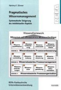 Pragmatisches_Wissensmanagement
