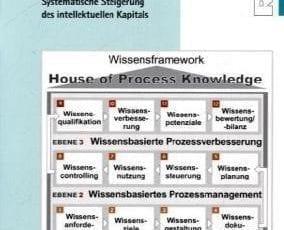 5. Pragmatisches Wissensmanagement