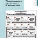 Pragmatisches Wissensmanagement